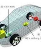 Đồ án chi tiết máy - Phân tích tính cấp thiết và chuyển động của hệ dẫn động