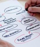 Kỹ năng lập kế hoạch kinh doanh - cách lập lộ trình đi đến thành công