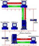Giới thiệu bộ giao thức TCP/IP