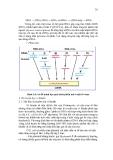Giáo trình học Vi sinh vật học công nghiệp part 2