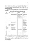Giáo trình Vi sinh vật học part 2