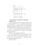 Qúa trình hình thành giáo trình điều chỉnh vận tốc quay của pittong trong vận hành động cơ 1 pha p4