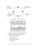 Phương pháp nghiên cứu tính toán và thiết kế bộ nguồn áp xung p9