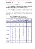 Quá trình kê khai thuế và tính tu nhập hàng năm trong quy trình báo cáo theo quý của doanh nghiệp p4