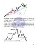 Phân tích kỹ thuật đầu tư chứng khoán part 4