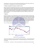Phân tích kỹ thuật đầu tư chứng khoán part 5