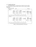 Quá trình hình thành giáo trình phương pháp giao tiếp giữa khối phối ghép bus với bộ vi xử lý AMD trong mainboard p3
