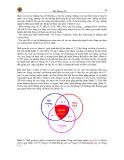 Bênh học thủy sản tập 1 part 5