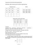 Biên và các phương pháp dò biên ảnh part 2