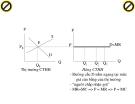 Quá trình hình thành giáo trình cấu trúc thị trường trong hình thức cạnh tranh phi giá p2