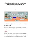 Quá trình ứng dụng kỹ thuật tích trữ nước trong quy trình chống hạn hán và sa mạc hóa p1