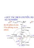 Vật lý đại cương - Vật lý hạt nhân phần 2