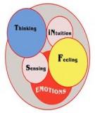 Tài liệu tâm lý học - Xung đột tâm lý