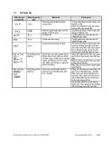 Vi Xử Lý - Bộ xử lý và hiển thị tín hiệu K3HB Phần 10
