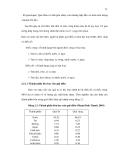 Luận văn : NGHIÊN CỨU LÊN MEN ACID ACETIC BẰNG DỊCH ÉP TRÁI ĐIỀU part 5