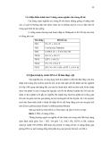 Luận văn: XÂY DỰNG PHƯƠNG PHÁP NHẬN DIỆN VÀ PHÂN TÍCH TÍNH ĐA DẠNG DI TRUYỀN CỦA 21 DÒNG CACAO (THEOBROMA CACAO L.) BẰNG KỸ THUẬT MICROSATELLITE part 2