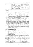 Bài giảng lâm nghiệp xã hội đại cương part 8