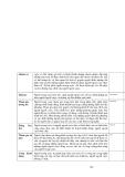 Bài giảng lâm nghiệp xã hội đại cương part 9