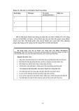 Bài giảng quản lý dự án lâm nghiệp xã hội part 7