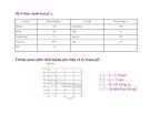 Bài giảng nguyên lý cắt gọt gỗ : Lực và hình thái phoi trong cắt gọt cơ bản part 4
