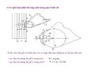 Bài giảng nguyên lý cắt gọt gỗ : Lý luận chung quá trình cắt gỗ part 4