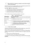 QUẢN LÝ DỰ ÁN PHÁT TRIỂN: PHÁT TRIỂN LÂM NGHIỆP XÃ HỘI & QUẢN LÝ BỀN VỮNG TÀI NGUYÊN THIÊN NHIÊN part 4