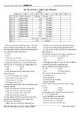 Đề thi lý thuyết tin học A ngày  20-06-2010