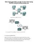 Giáo trình giới thiệu cơ bản về cấu hình mạng TCPIP trong hệ thống mạng Lan p1