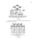 Giáo trình hướng dẫn cấu hình đường mặc định cho router trong giao thức chuyển gói tập tin p3