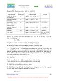 Giáo trình chất thải nguy hai : CƠ SỞ LÝ THUYẾT LIÊN QUAN TRONG QUẢN LÝ CHẤT THẢI NGUY HẠI part 3