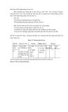 Giáo trình : PHƯƠNG PHÁP TIẾP CẬN CÓ SỰ THAM GIA TRONG PHÁT TRIỂN LÂM NGHIỆP XÃ HỘI part 7