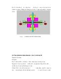 Giáo trình : NGUYÊN LÝ HOẠT ĐỘNG CỦA MỘT SỐ DETECTOR TRONG SẮC KÝ LỎNG VÀ KHÍ part 3