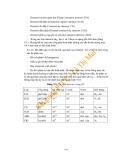 Bài giảng : Phân tích công cụ part 10
