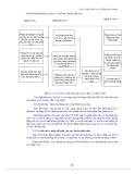 Giáo trình : Đánh giá tác động môi trường part 4