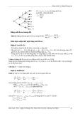 Giáo trình: Lý thuyết thông tin part 5