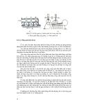 Giáo trình : Kỹ thuật nhiệt điện part 9