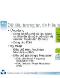Kỹ Thuật Truyền Số Liệu : Kỹ thuật mã hóa tín hiệu part 6