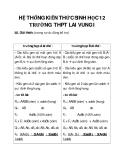HỆ THỐNG KIẾN THỨC SINH HỌC 12 TRƯỜNG THPT LAI VUNG I_6
