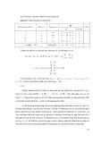 [Toán Học Cao Cấp] Rút - Tối Ưu Phương Trình Phần 3