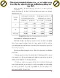 Giáo trình phân tích khoản mục chi phí nhân công trực tiếp dự báo chi phí sản xuất chung bằng hồi quy đơn p1