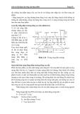 Giáo án về Kỹ thuật sấy nông sản - Chương 2
