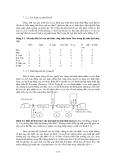 Giáo trình phân tích về hệ thống môi trường nông nghiệp phần 10