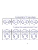 Đánh giá hao mòn và độ tin cậy của chi tiết và kết cấu trên đầu máy diezel part 4