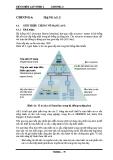 BÀI GIẢNG ĐIỀU KHIỂN LẬP TRÌNH 2 - CHƯƠNG 4 MẠNG AS_I