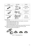 Giáo trình hướng dẫn vế kỹ thuật part 8