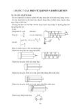 Giáo trình hệ thống truyền động thủy khí - Phần 2: Hệ thống khí nén - Chương 7