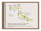 Điện tử học : Diod part 4