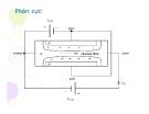 Điện tử học : Transistor trường ứng( FET) part 2