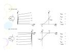 Điện tử học : Transistor trường ứng( FET) part 5