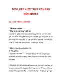 TỔNG KẾT KIẾN THỨC CĂN BẢN MÔN SINH 9 Bài 11+12+13